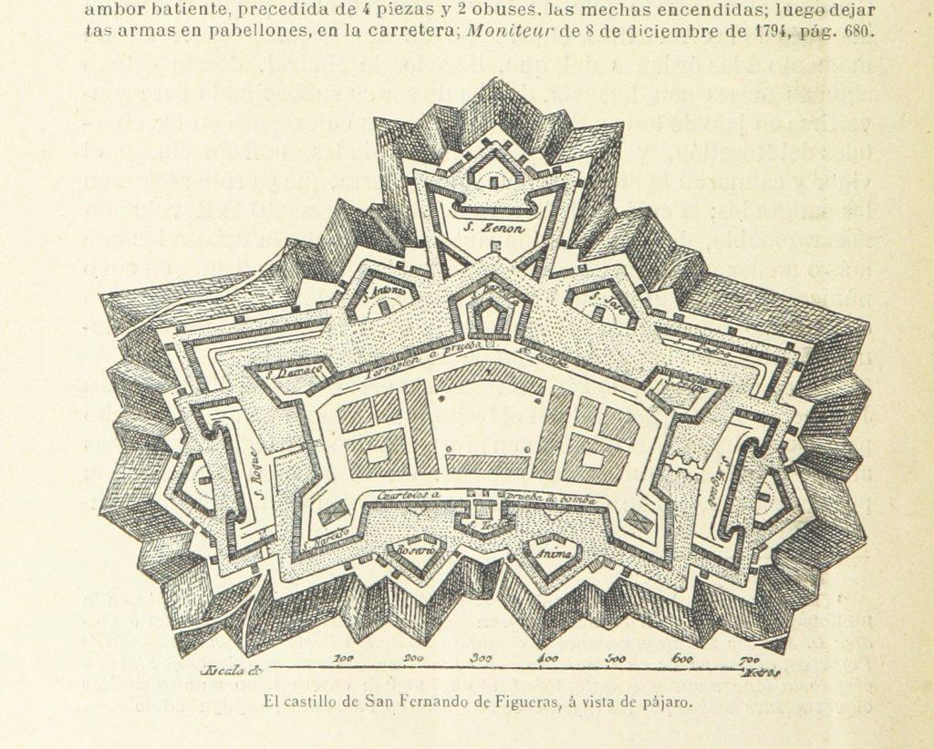 Gravat del castell de Sant Ferran de Figueres. Wikicommons